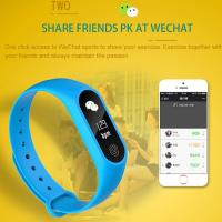 The best wearable payment devices Smartwatch With NFC and Bluetooth