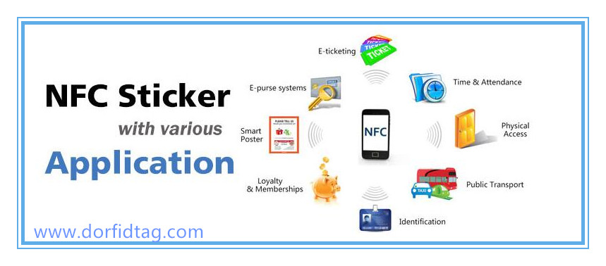 NFC sticker application.jpg