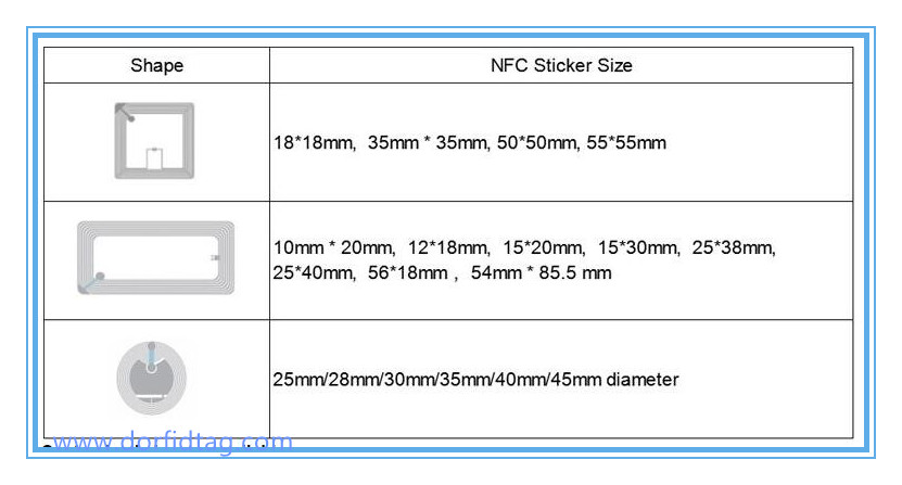 NFC sticker size 1.jpg